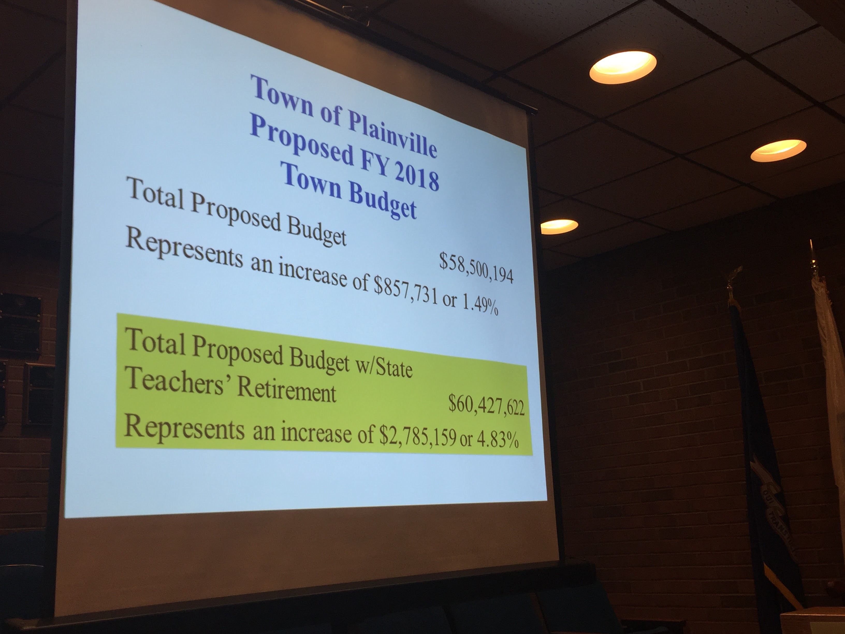 The Town Manager presented the annual town budget to the Town Council at a special meeting, March 2. |Ashley Kus, The Plainville Citizen