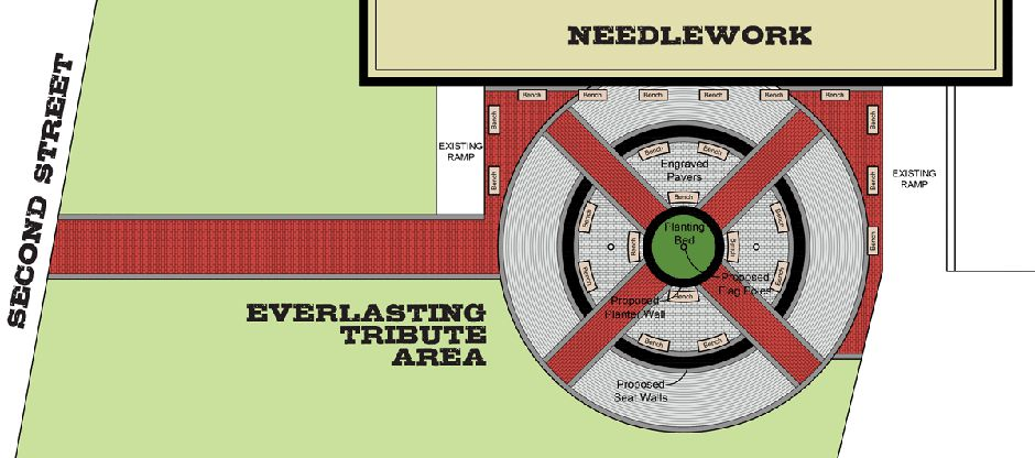 Left: Plans for the Everlasting Tribute on the fairgrounds.