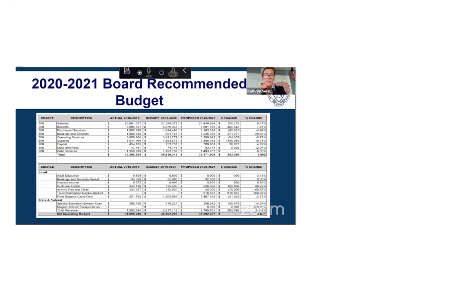 The proposed Board of Education budget presented by Superintendent Dr. Kathryn Serino on Wednesday, May 13 via Zoom. Photo by Everett Bishop, Town Times